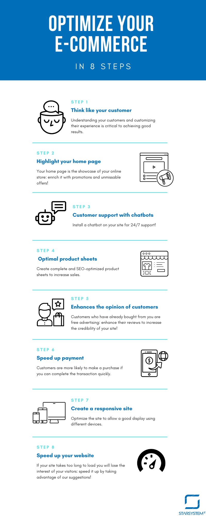 optimize your ecommerce